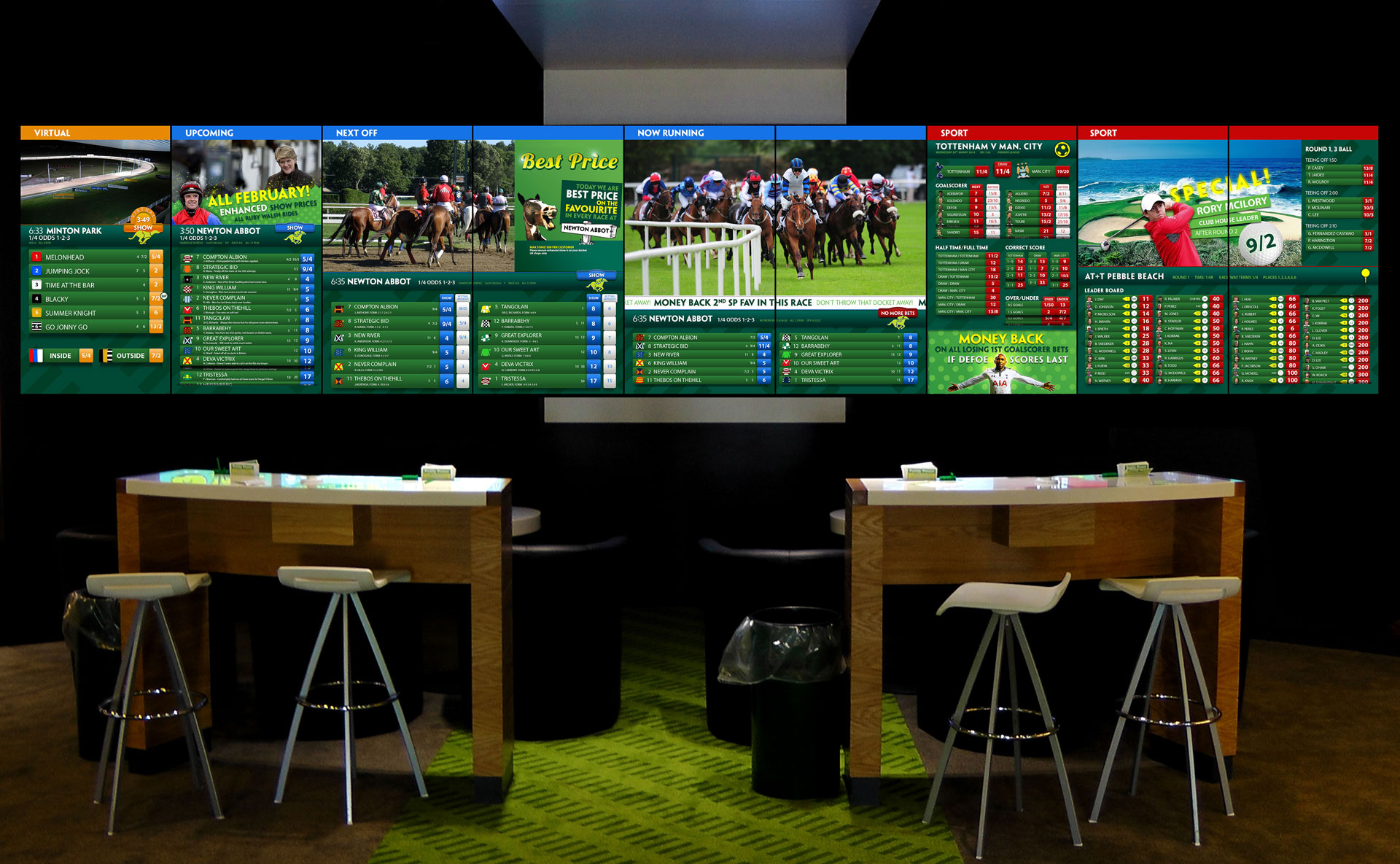Paddy Power gantry screens